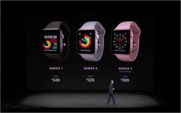 Скрытые функции Apple Watch