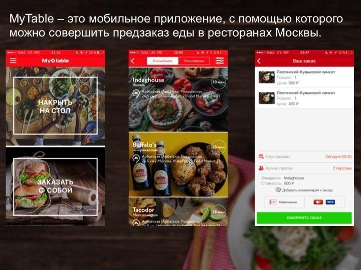 MyTable - сервис предварительного заказа блюд в ресторанах