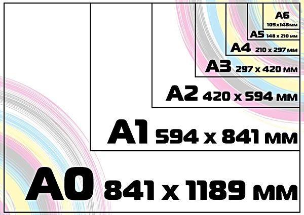 Размер листа формата А4 в сантиметрах (см)