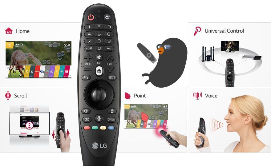 Дистанционное управление телевизором марки LG