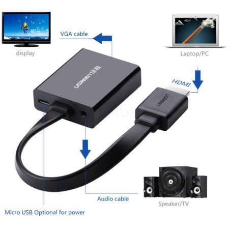 Ugreen HDMI-VGA + audio + micro USB 0.1м, 3.5 «мини-джек», HDMI, Микро-USB, Черный