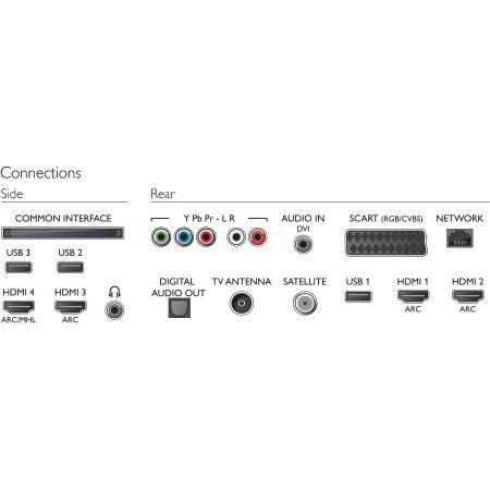 "Philips 43PUS6501/60 43"", Серебристый, 3840x2160, Wi-Fi, Вход HDMI"