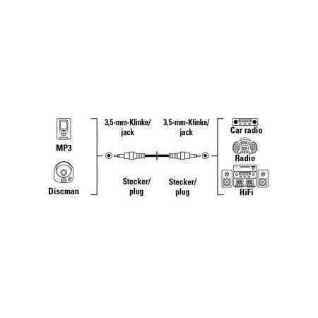 Кабель аудио Hama H-43380 Jack 3.5 (m)/Jack 3.5 (m) 5м. черный (00043380)