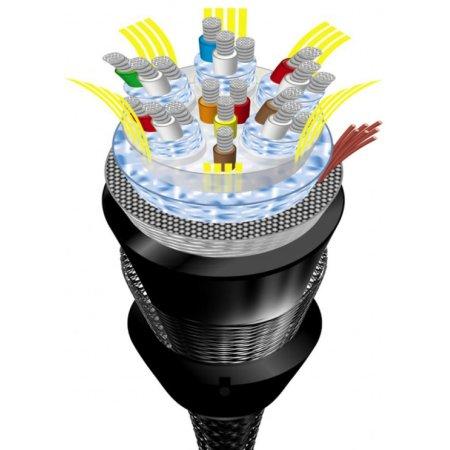 Кабель аудио-видео Avinity H-107466 HDMI (m)/HDMI (m) 7м. Позолоченные контакты черный (00107466)