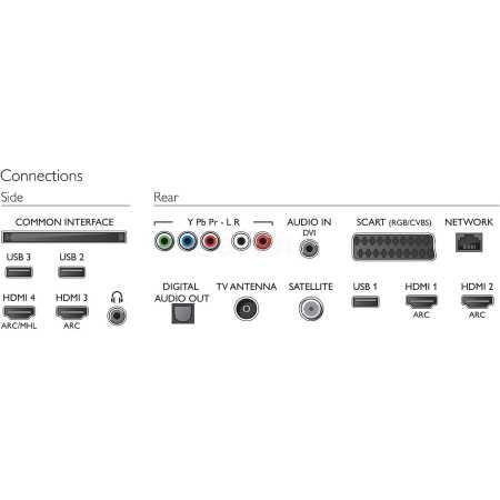 "Philips 55PUS7101 55"", Серый, 3840x2160, Wi-Fi, Вход HDMI"