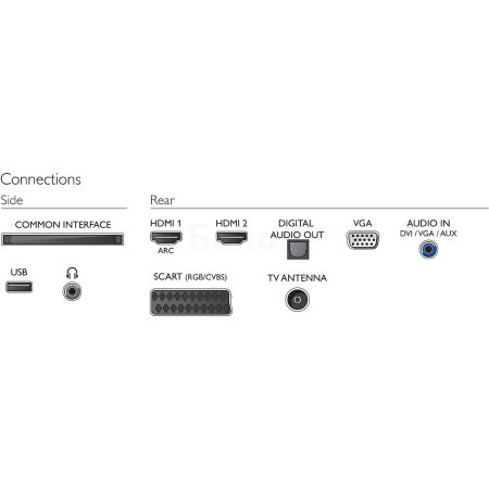 "Philips 24PFT5211/60 24"", Белый, 1920x1080, без Wi-Fi, Вход HDMI"