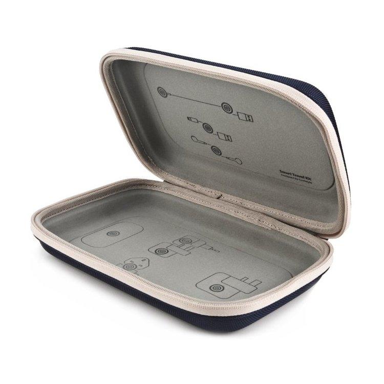 Купить Сумка Cozistyle Smart Travel Kit в интернет магазине бытовой техники и электроники